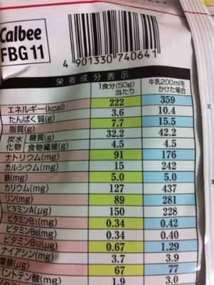 栄養成分表示を見る