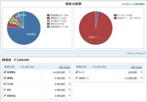 資産管理画面