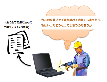 重要な作業ファイル