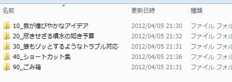 ファイルを置かない